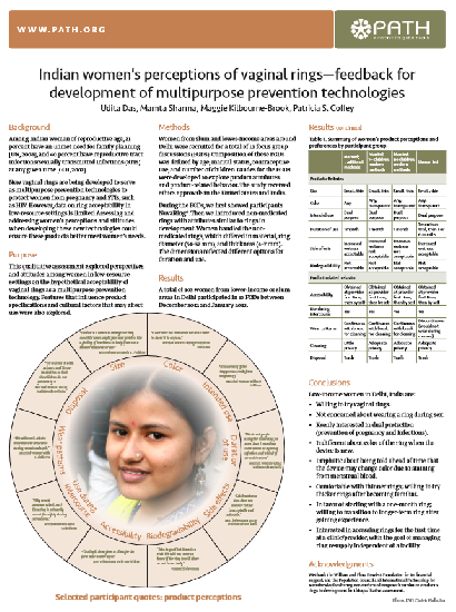 Indian women's perceptions of vaginal rings-feedback for development of multipurpose prevention technologies
