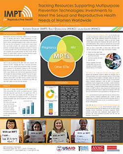 Tracking Resources Supporting Multipurpose Prevention Technologies: Investments to Meet the Sexual and Reproductive Health Needs of Women Worldwide