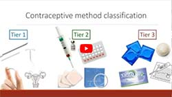 Contraceptive Method Use and Chlamydia Positivity